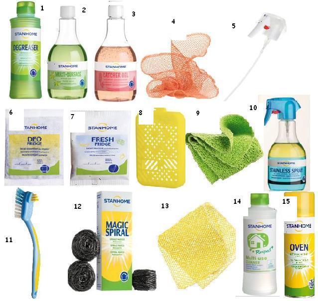 Cosmetica mar limpieza de cocina productos desinfectantes for Articulos de cocina