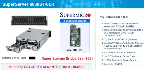 SuperMicro SuperServer SYS-6036ST-6LR (Black), Super Storage Bridge Bay (SBB), Intel® Xeon® processor 5600/5500 series, with QPI up to 6.4 GT/s; Up to 96GB DDR3; Intel® 82576 Dual-Port Gigabit + 82599 Dual-Port 10-Gigabit; LSI 2008 6Gbps SAS; 1200W; IPMI