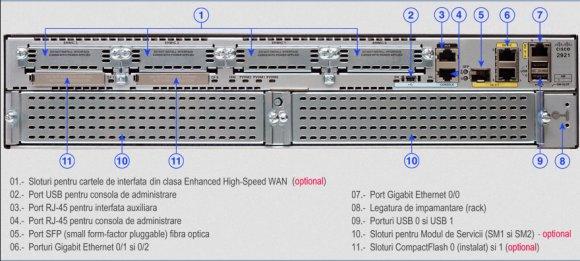 redcompras com - Cisco Router CISCO2921/K9, Cisco 2921 Router w/3 GE