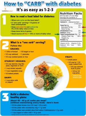 Diabetes que debe Comer