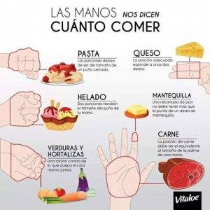 Como Debemos Comer